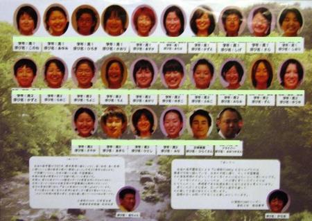 20090704jiyunomori165