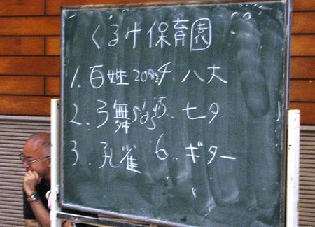 20090711kouenriha204