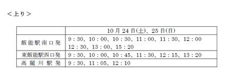 20091024gakuensai0002